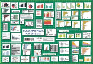 Bulgarian Media Map
