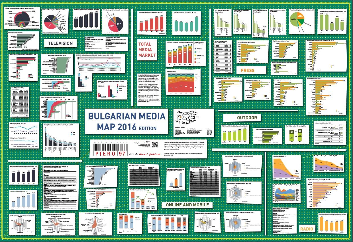 Българска медийна карта Пиеро97