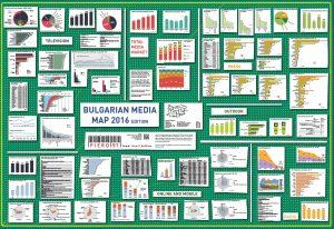 Bulgarian Media Map Piero97