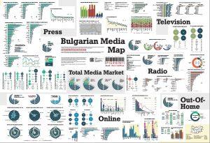 бг медийна карта 2017